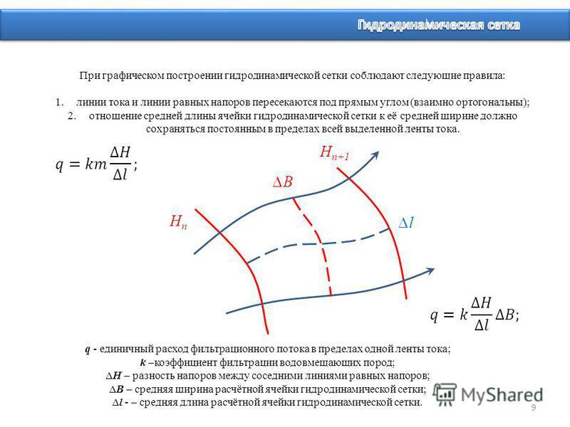 При графическом построении гидродинамической сетки соблюдают следующие правила: 1. линии тока и линии равных напоров пересекаются под прямым углом (взаимно ортогональны); 2. отношение средней длины ячейки гидродинамической сетки к её средней ширине д