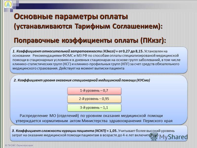 1. Коэффициент относительной затратоемкости (КЗксгi) = от 0,27 до 8,15. Установлен на основании Рекомендациями ФОМС и МЗ РФ по способам оплаты специализированной медицинской помощи в стационарных условиях и в дневных стационарах на основе групп забол