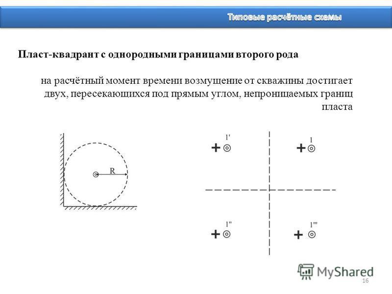 16 Пласт-квадрант с однородными границами второго рода на расчётный момент времени возмущение от скважины достигает двух, пересекающихся под прямым углом, непроницаемых границ пласта