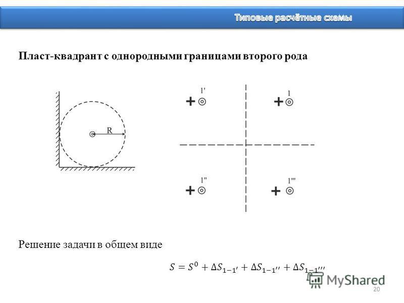 20 Пласт-квадрант с однородными границами второго рода Решение задачи в общем виде