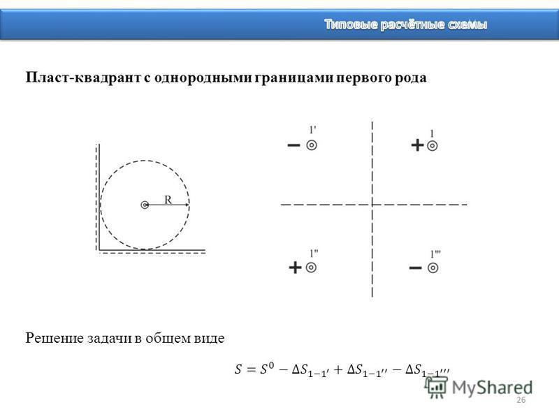 26 Пласт-квадрант с однородными границами первого рода Решение задачи в общем виде