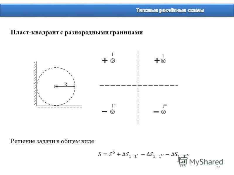 32 Пласт-квадрант с разнородными границами Решение задачи в общем виде