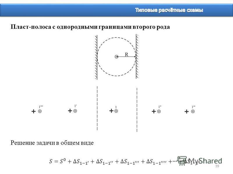 39 Пласт-полоса с однородными границами второго рода Решение задачи в общем виде