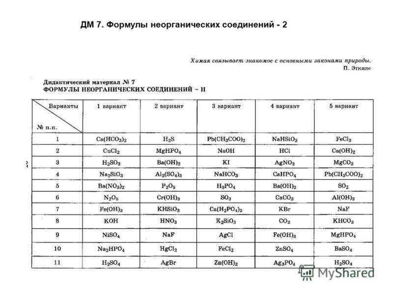ДМ 7. Формулы неорганических соединений - 2