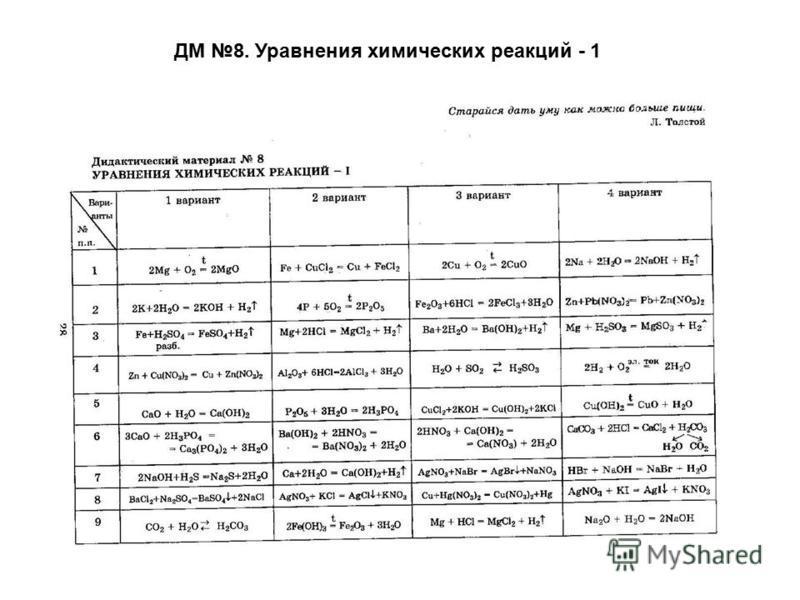 ДМ 8. Уравнения химических реакций - 1