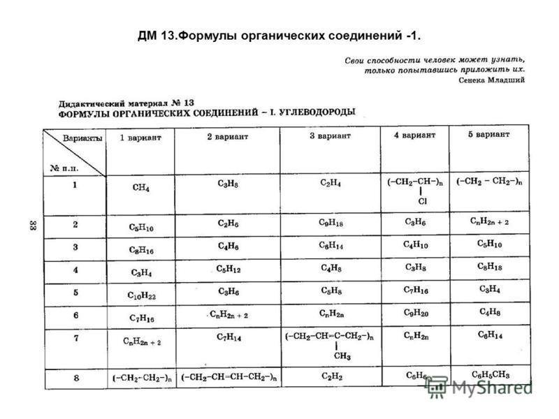 ДМ 13. Формулы органических соединений -1.