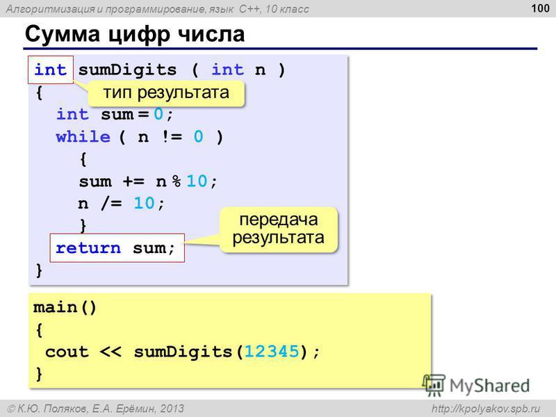 Алгоритмизация и программирование, язык C++, 10 класс К.Ю. Поляков, Е.А. Ерёмин, 2013 http://kpolyakov.spb.ru Сумма цифр числа 100 main() { cout
