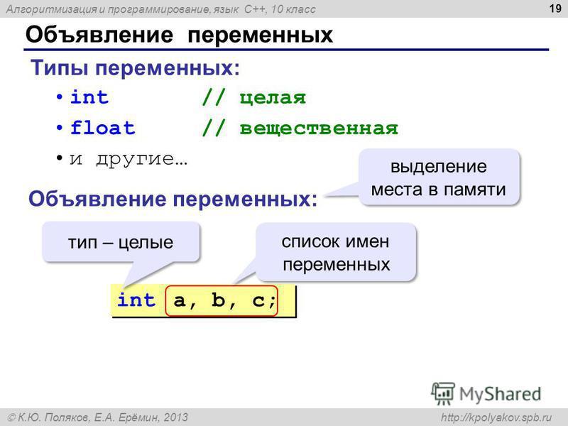 Алгоритмизация и программирование, язык C++, 10 класс К.Ю. Поляков, Е.А. Ерёмин, 2013 http://kpolyakov.spb.ru Объявление переменных 19 Типы переменных: int// целая float// вещественная и другие… Объявление переменных: int a, b, c; выделение места в п