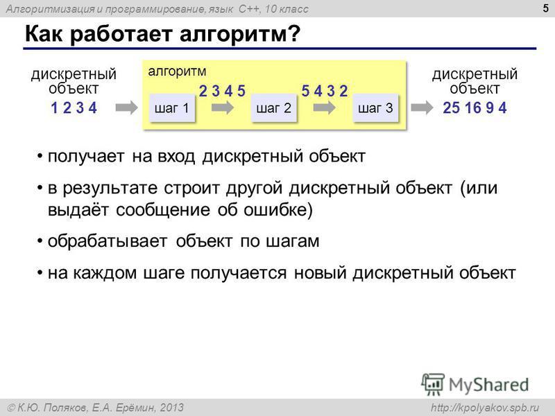 Алгоритмизация и программирование, язык C++, 10 класс К.Ю. Поляков, Е.А. Ерёмин, 2013 http://kpolyakov.spb.ru Как работает алгоритм? 5 дискретный объект 1 2 3 4 алгоритм шаг 1 шаг 2 шаг 3 2 3 4 55 4 3 25 4 3 2 дискретный объект 25 16 9 4 получает на