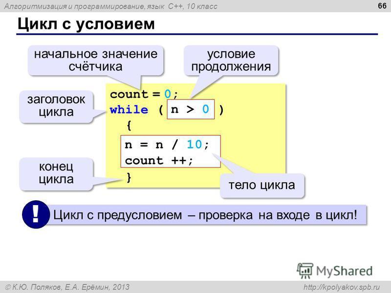 Алгоритмизация и программирование, язык C++, 10 класс К.Ю. Поляков, Е.А. Ерёмин, 2013 http://kpolyakov.spb.ru Цикл с условием 66 count = 0; while ( ) { } count = 0; while ( ) { } n = n / 10; count ++; тело цикла начальное значение счётчика n > 0 усло