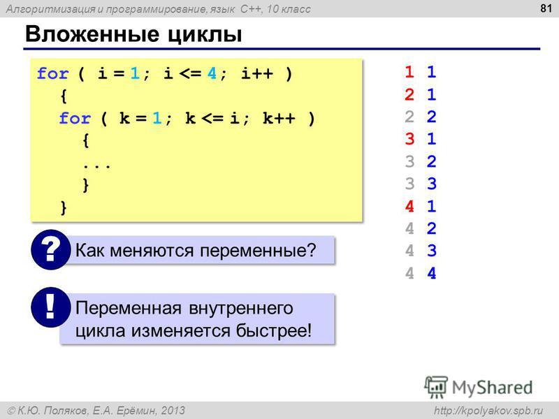 Алгоритмизация и программирование, язык C++, 10 класс К.Ю. Поляков, Е.А. Ерёмин, 2013 http://kpolyakov.spb.ru Вложенные циклы 81 for ( i = 1; i