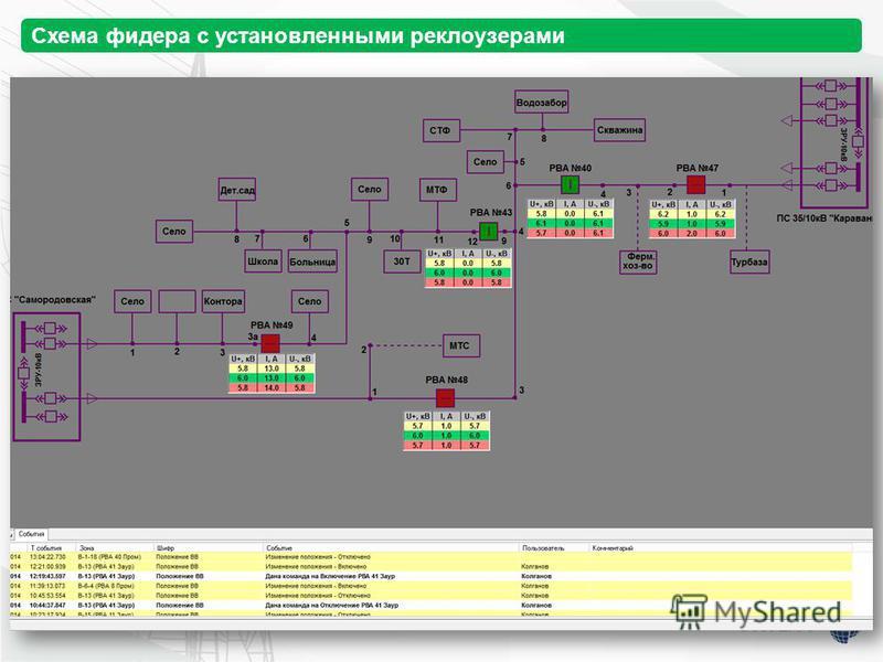 Схема фидера с установленными реклоузерами