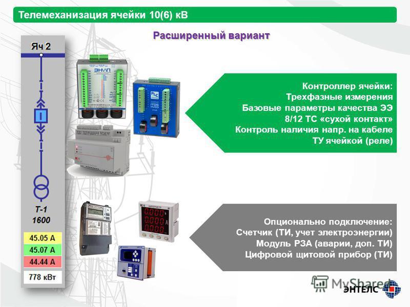 Контроллер ячейки: Трехфазные измерения Базовые параметры качества ЭЭ 8/12 ТС «сухой контакт» Контроль наличия напр. на кабеле ТУ ячейкой (реле) Опционально подключение: Счетчик (ТИ, учет электроэнергии) Модуль РЗА (аварии, доп. ТИ) Цифровой щитовой