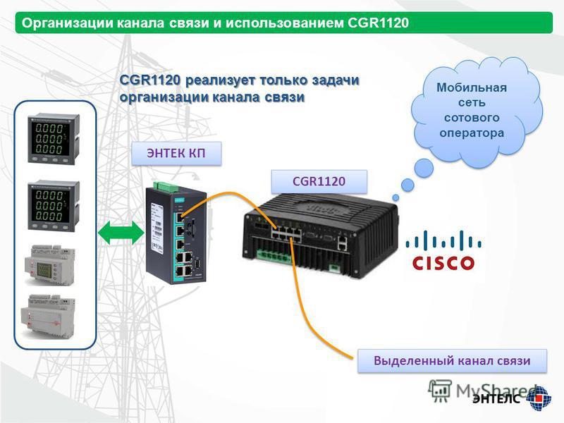 Организации канала связи и использованием CGR1120 ЭНТЕК КП CGR1120 Мобильная сеть сотового оператора Выделенный канал связи CGR1120 реализует только задачи организации канала связи