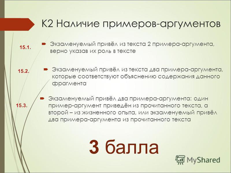К2 Наличие примеров-аргументов Экзаменуемый привёл из текста 2 примера-аргумента, верно указав их роль в тексте Экзаменуемый привёл из текста два примера-аргумента, которые соответствуют объяснению содержания данного фрагмента Экзаменуемый привёл два
