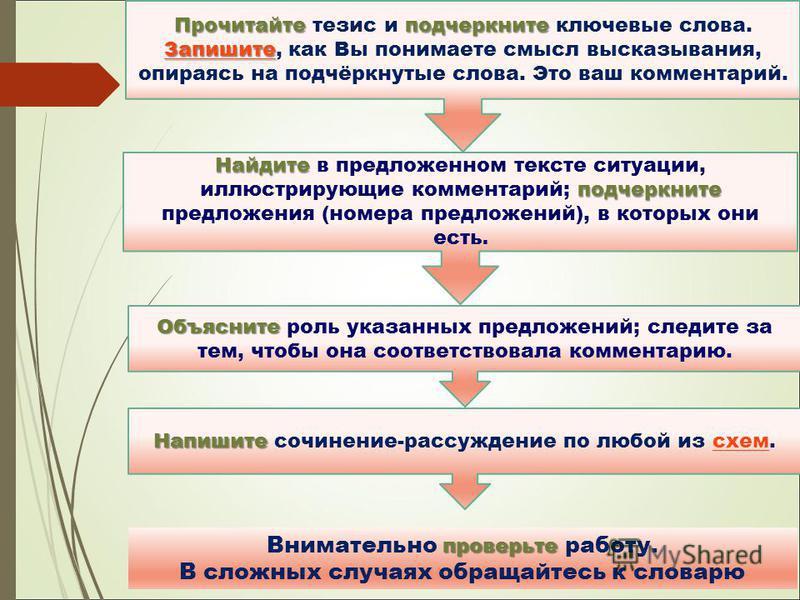 Найдите подчеркните Найдите в предложенном тексте ситуации, иллюстрирующие комментарий; подчеркните предложения (номера предложений), в которых они есть. Объясните Объясните роль указанных предложений; следите за тем, чтобы она соответствовала коммен