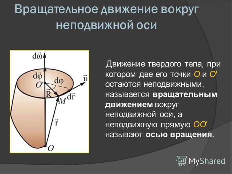 Вращательное движение вокруг неподвижной оси Движение твердого тела, при котором две его точки О и О' остаются неподвижными, называется вращательным движением вокруг неподвижной оси, а неподвижную прямую ОО' называют осью вращения.
