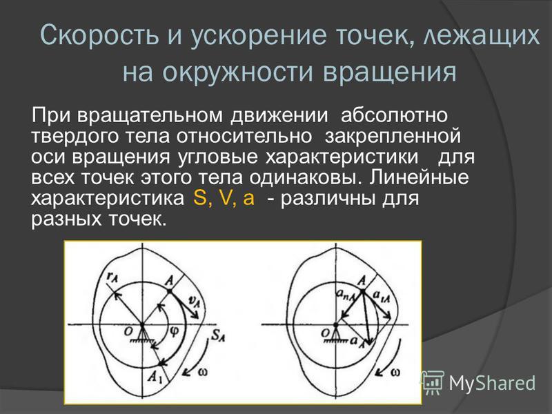 При вращательном движении абсолютно твердого тела относительно закрепленной оси вращения угловые характеристики для всех точек этого тела одинаковы. Линейные характеристика S, V, a - различны для разных точек.