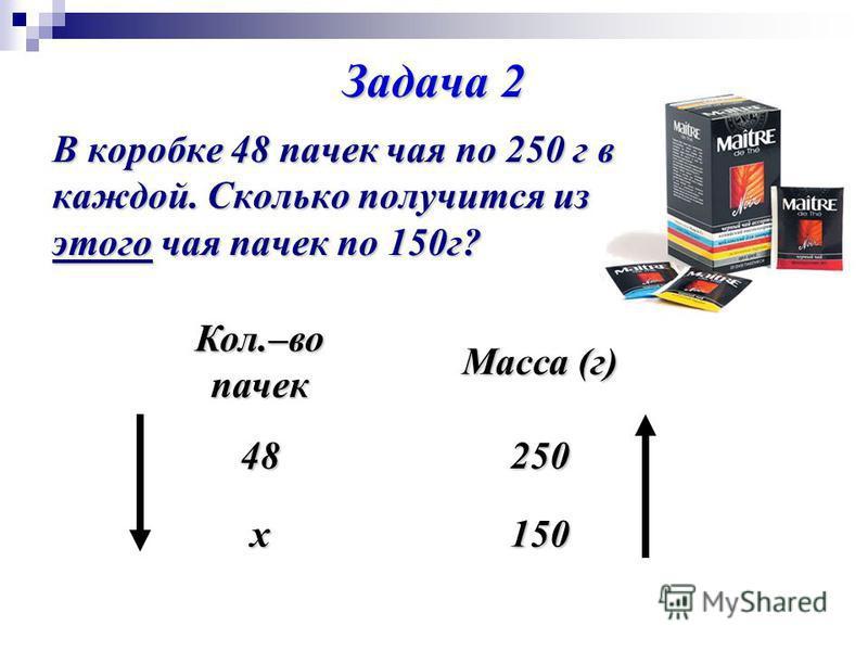Задача 2 В коробке 48 пачек чая по 250 г в каждой. Сколько получится из этого чая пачек по 150 г? Кол.–во пачек Масса (г) 48250 х 150