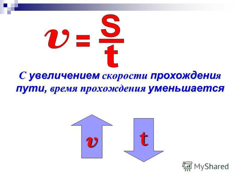 C увеличением скорости прохождения пути, время прохождения уменьшается v t