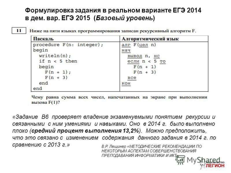 «Задание B6 проверяет владение экзаменуемыми понятием рекурсии и связанными с ним умениями и навыками. Оно в 2014 г. было выполнено плохо (средний процент выполнения 13,2%). Можно предположить, что это связано с изменением содержания данного задания