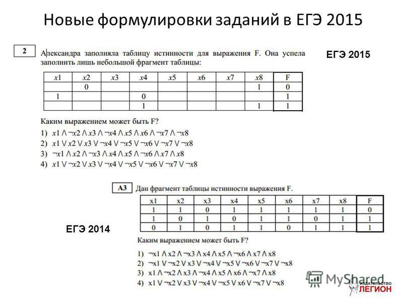Новые формулировки заданий в ЕГЭ 2015 ЕГЭ 2014 ЕГЭ 2015