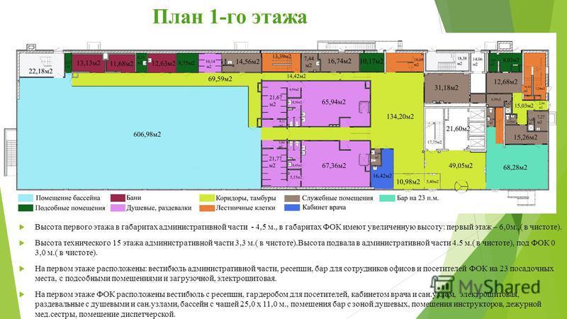 План 1-го этажа Высота первого этажа в габаритах административной части - 4,5 м., в габаритах ФОК имеют увеличенную высоту: первый этаж – 6,0 м.,( в чистоте). Высота технического 15 этажа административной части 3,3 м.( в чистоте).Высота подвала в адм