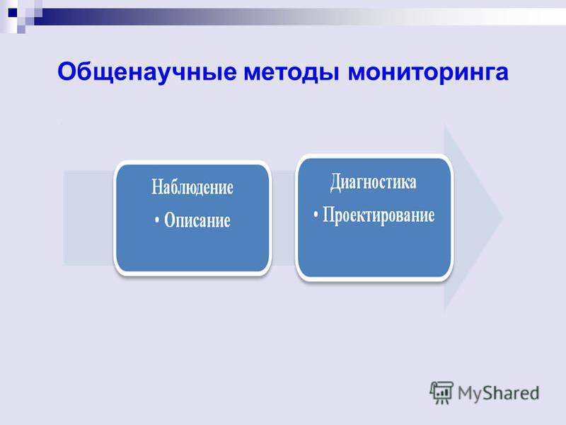 Общенаучные методы мониторинга