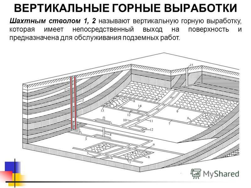 ВЕРТИКАЛЬНЫЕ ГОРНЫЕ ВЫРАБОТКИ Шахтным стволом 1, 2 называют вертикальную горную выработку, которая имеет непосредственный выход на поверхность и предназначена для обслуживания подземных работ.
