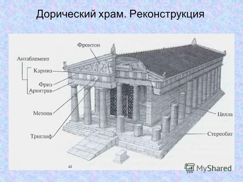 Дорический храм. Реконструкция