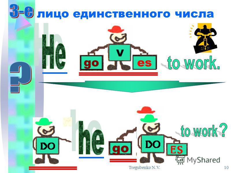 Tregubenko N.V. 10 лицо единственного числа esgo es