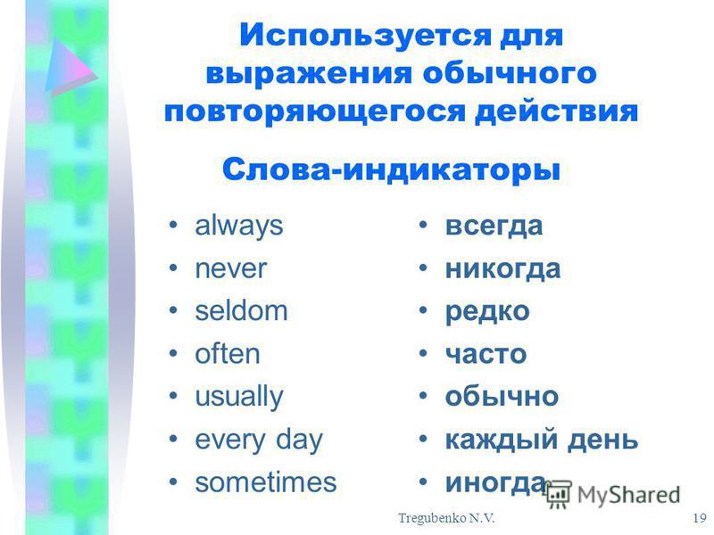 Tregubenko N.V. 19 Слова-индикаторы always never seldom often usually every day sometimes всегда никогда редко часто обычно каждый день иногда Используется для выражения обычного повторяющегося действия