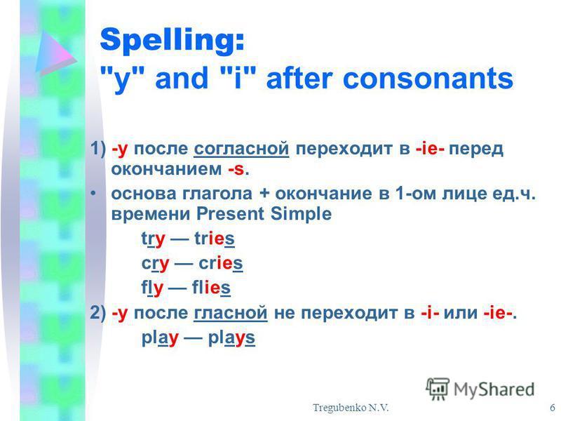Tregubenko N.V. 6 Spelling: