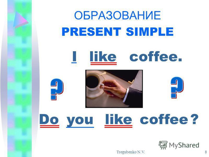 Tregubenko N.V. 8 Ilikecoffee. likecoffeeyouDo? ОБРАЗОВАНИЕ PRESENT SIMPLE