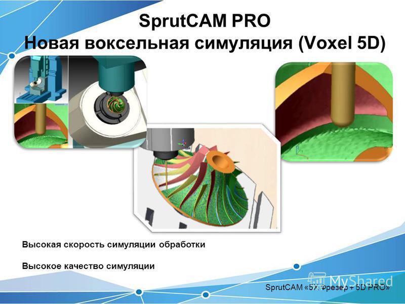 SprutCAM PRO Новая вексельная симуляция (Voxel 5D) Высокая скорость симуляции обработки Высокое качество симуляции SprutCAM «5Х Фрезер + 5D PRO»