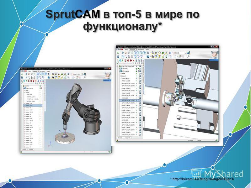 SprutCAM в топ-5 в мире по функционалу* * http://isicam.ru/rating/rating2014/jan1/