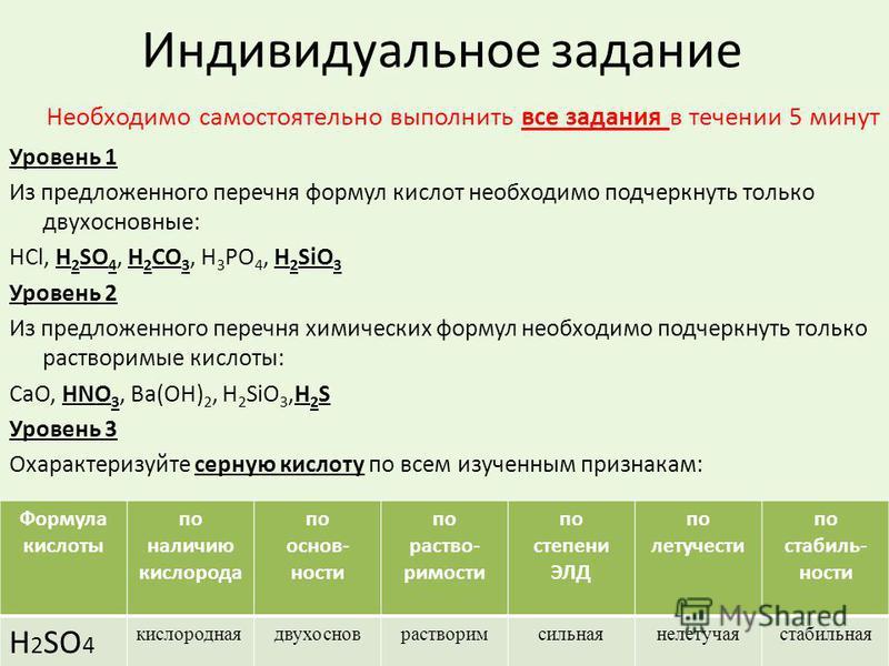 Индивидуальное задание Необходимо самостоятельно выполнить все задания в течении 5 минут Уровень 1 Из предложенного перечня формул кислот необходимо подчеркнуть только двухосновные: HCl, H 2 SO 4, H 2 CO 3, H 3 PO 4, H 2 SiO 3 Уровень 2 Из предложенн