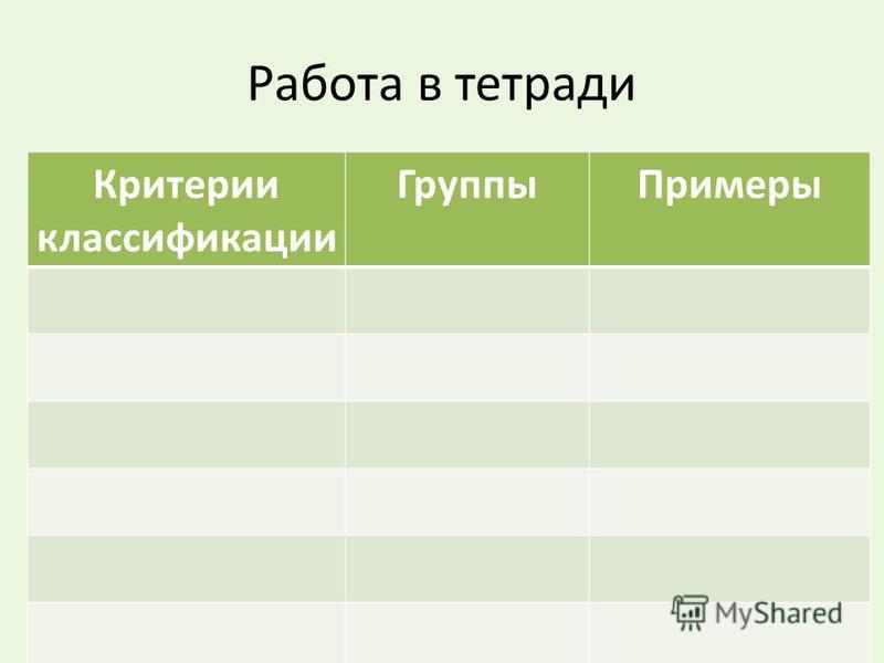 Работа в тетради Критерии классификации Группы Примеры