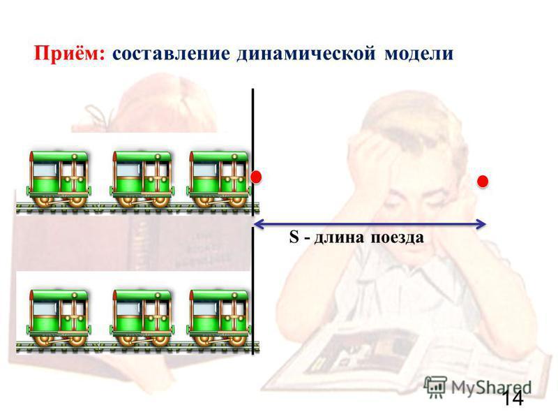 Приём: составление динамической модели 14 S - длина поезда