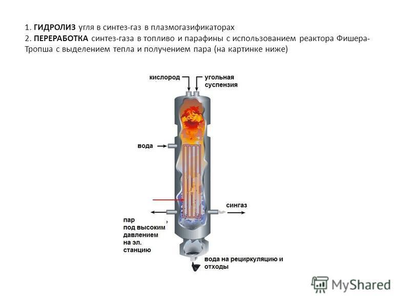 1. ГИДРОЛИЗ угля в синтез-газ в плазмогазификаторах 2. ПЕРЕРАБОТКА синтез-газа в топливо и парафины с использованием реактора Фишера- Тропша с выделением тепла и получением пара (на картинке ниже)