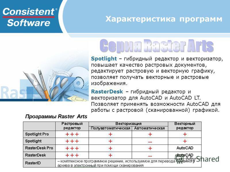 Характеристика программ Spotlight – гибридный редактор и векторизатор, повышает качество растровых документов, редактирует растровую и векторную графику, позволяет получать векторные и растровые изображения. RasterDesk – гибридный редактор и векториз