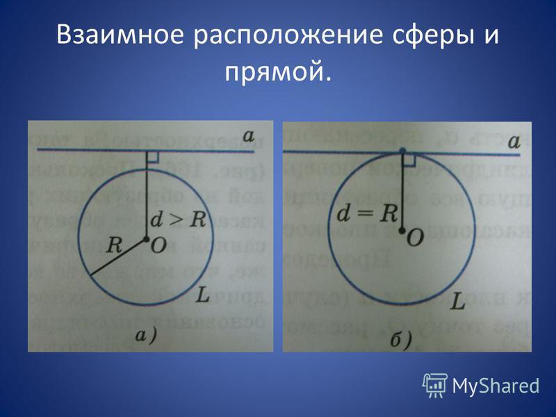 Взаимное расположение сферы и прямой.