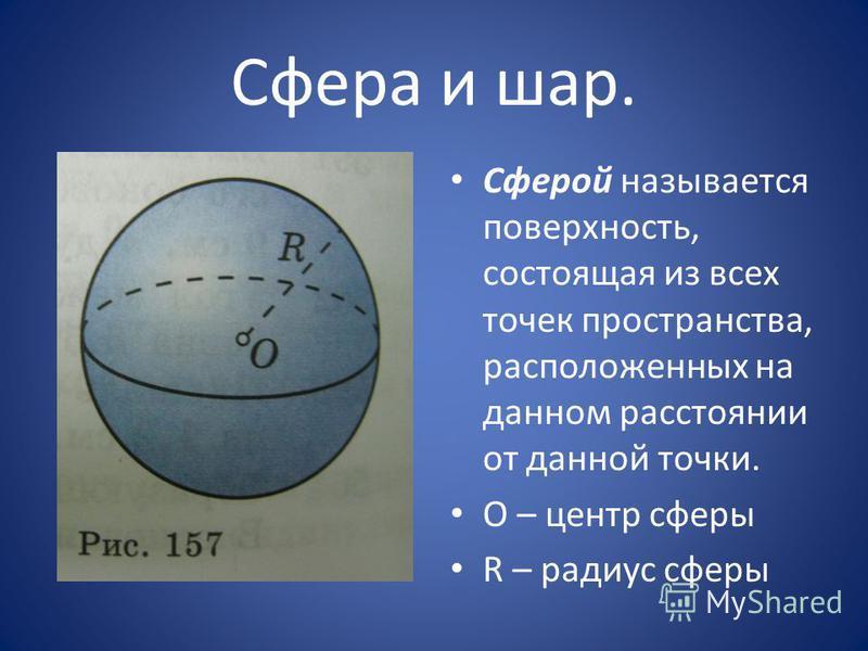 Сфера и шар. Сферой называется поверхность, состоящая из всех точек пространства, расположенных на данном расстоянии от данной точки. О – центр сферы R – радиус сферы