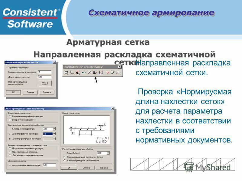 Направленная раскладка схематичной сетки Направленная раскладка схематичной сетки. Проверка «Нормируемая длина нахлестки сеток» для расчета параметра нахлестки в соответствии с требованиями нормативных документов. Схематичное армирование Арматурная с