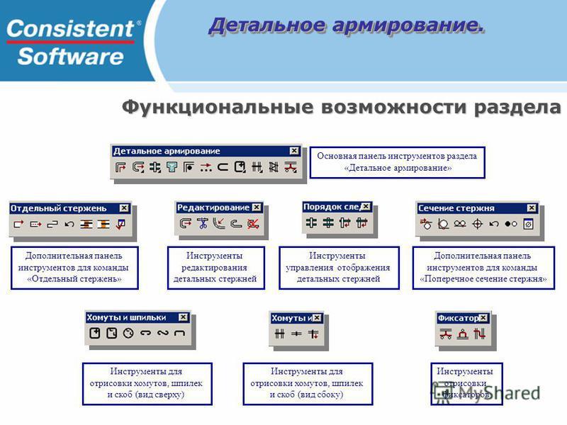Основная панель инструментов раздела «Детальное армирование» Дополнительная панель инструментов для команды «Отдельный стержень» Дополнительная панель инструментов для команды «Поперечное сечение стержня» Инструменты управления отображения детальных
