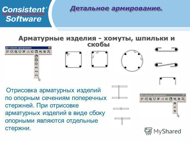 Арматурные изделия - хомуты, шпильки и скобы Отрисовка арматурных изделий по опорным сечениям поперечных стержней. При отрисовке арматурных изделий в виде сбоку опорными являются отдельные стержни. Детальное армирование.