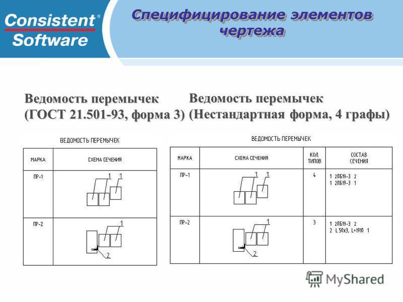 Ведомость перемычек (ГОСТ 21.501-93, форма 3) Ведомость перемычек (Нестандартная форма, 4 графы)