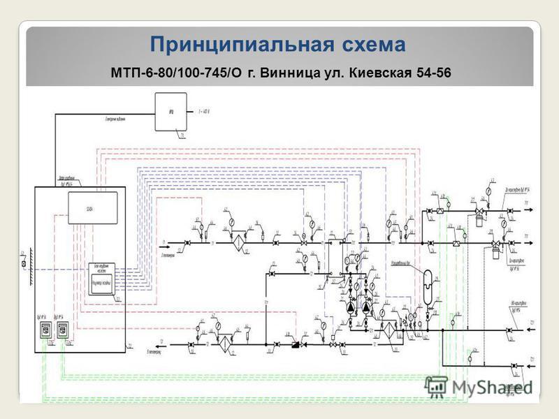 ukrinterm.com.ua ukrinterm.com.ua Принципиальная схема МТП-6-80/100-745/О г. Винница ул. Киевская 54-56