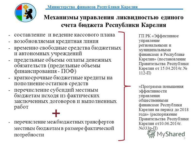 Министерство финансов Республики Карелия Механизмы управления ликвидностью единого счета бюджета Республики Карелия - составление и ведение кассового плана - возобновляемая кредитная линия - временно свободные средства бюджетных и автономных учрежден