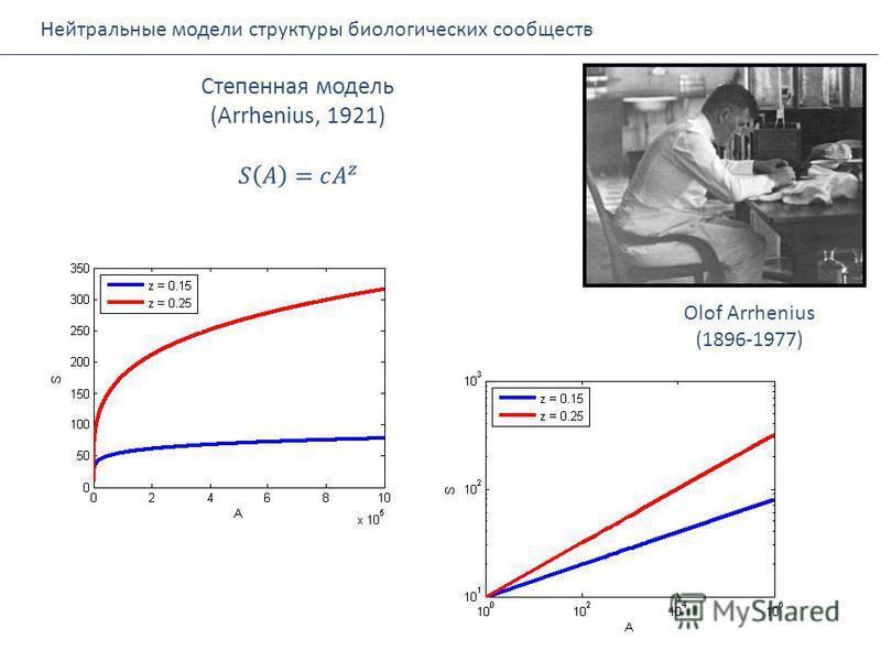 Нейтральные модели структуры биологических сообществ Степенная модель (Arrhenius, 1921) Olof Arrhenius (1896-1977)